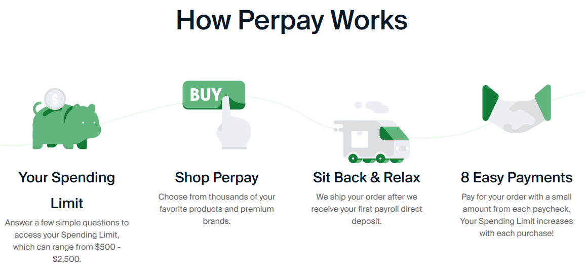How Perpay Works  Your Spending Limit  Answer a few simple questions to access your Spending Limit, which can range from $500 - $2,500.  Shop Perpay  Choose from thousands of your favorite products and premium brands.  Sit Back & Relax  We ship your order after we receive your first payroll direct deposit.  8 Easy Payments  Pay for your order with a small amount from each paycheck. Your Spending Limit increases with each purchase!